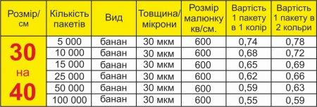 Печать на пакете банан, размер 30х40 см.