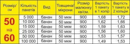 Печать на пакете банан, размер 50х60 см.